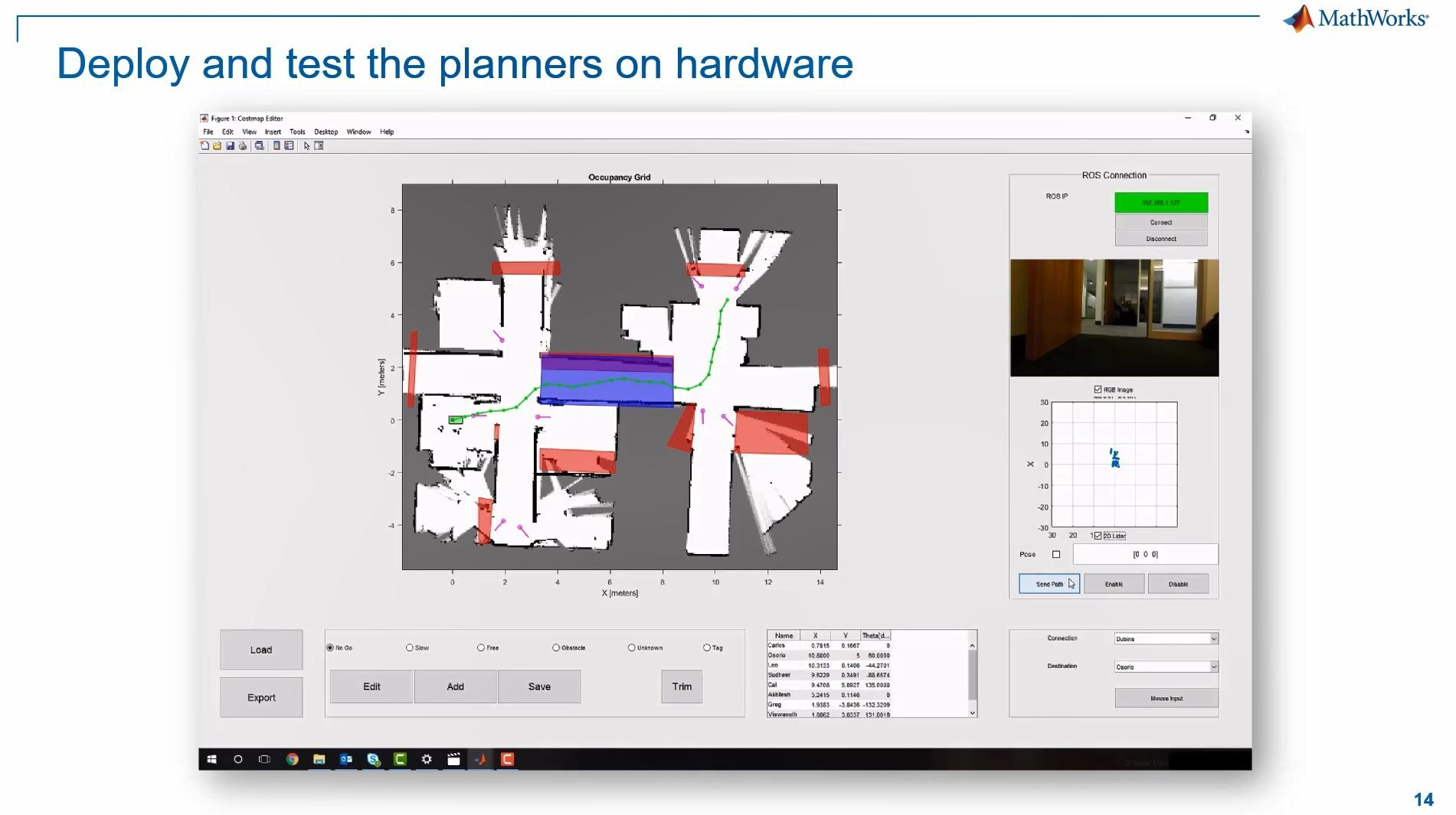 Learn how to use the rapidly-exploring random tree (RRT) algorithm to plan paths for mobile robots through known maps. Watch how to tune the planners with custom state spaces and motion models.