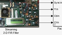 Perform FPGA-based verification with custom boards using MATLAB and Simulink as test benches.Figures based on or adapted from figures and text owned by Xilinx, Inc. and used with permission. Copyright 2013 Xilinx, Inc.