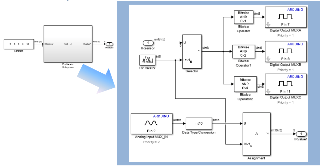A matrix multiplication - Makers of MATLAB and Simulink