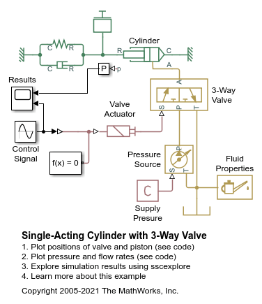 Single-Acting Cylinder with 3-Way Valve - MATLAB & Simulink on hydraulic piston control schematic, jeep air control valve wiring schematic, vane pump wiring schematic, 3-way water control valve, hydraulic flow limiter schematic, inline pump piping schematic, mixing valve piping schematic,