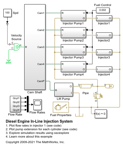 Awesome Diesel Engine In Line Injection System Matlab Simulink Wiring Cloud Peadfoxcilixyz