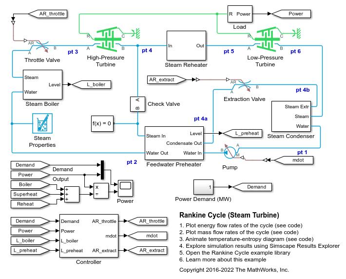Rankine Cycle Steam Turbine Matlab Simulink