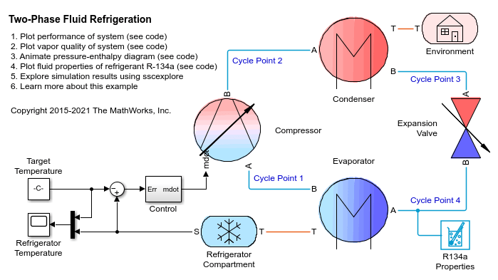 Two-Phase Fluid Refrigeration - MATLAB & Simulink