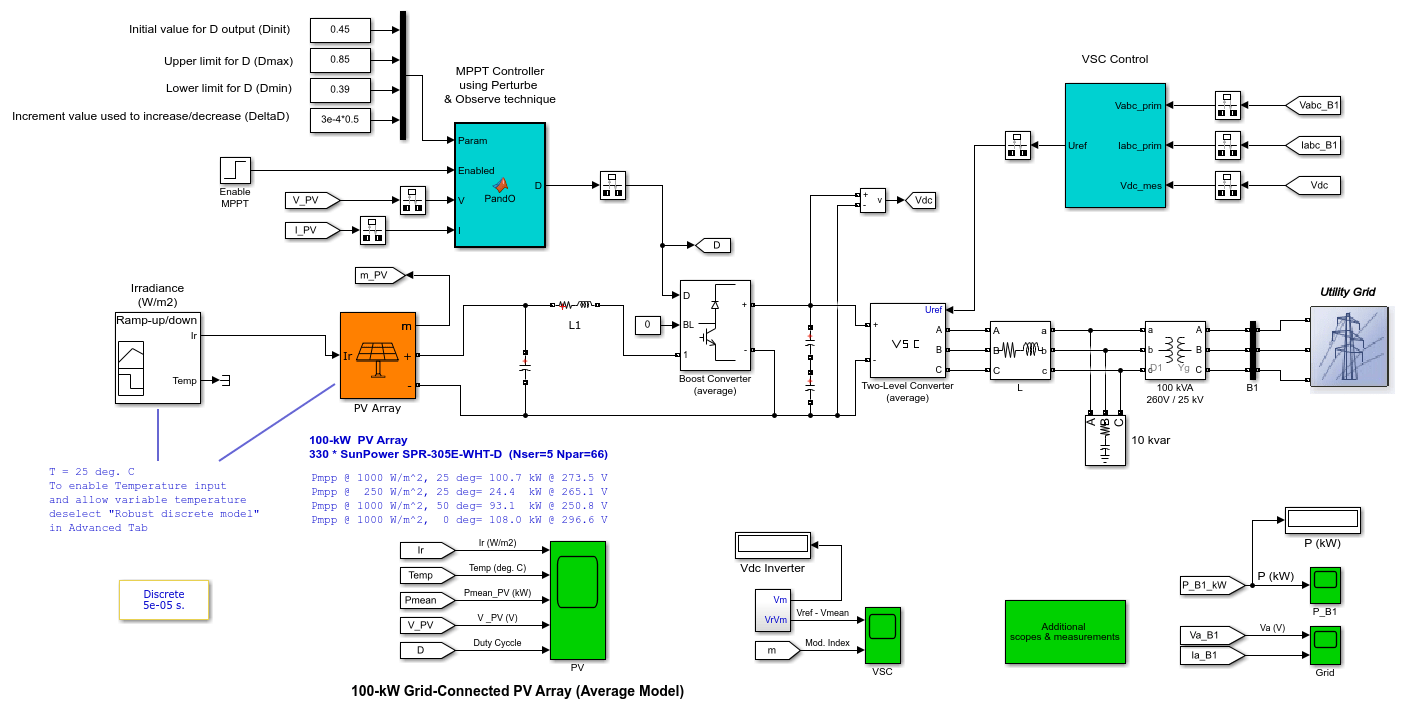 Average Model Of A 100 Kw Grid Connected Pv Array Matlab Simulink Simplified Diagram Showing How Solar Power Sysetm Works