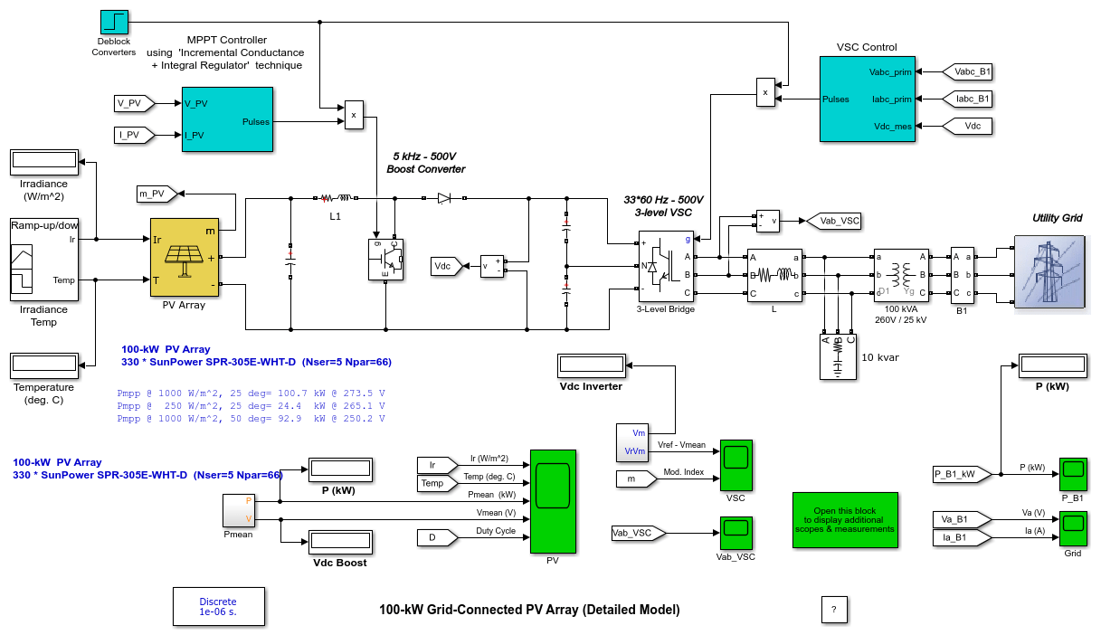 Detailed Model Of A 100 Kw Grid Connected Pv Array Matlab Simulink Pulse Generator Amp Signal Tracer Description