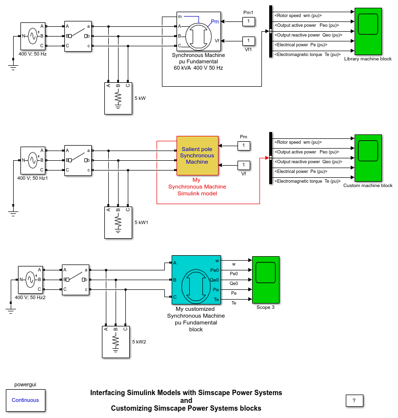 Interfacing Simulink Models with Simscape Electrical Specialized