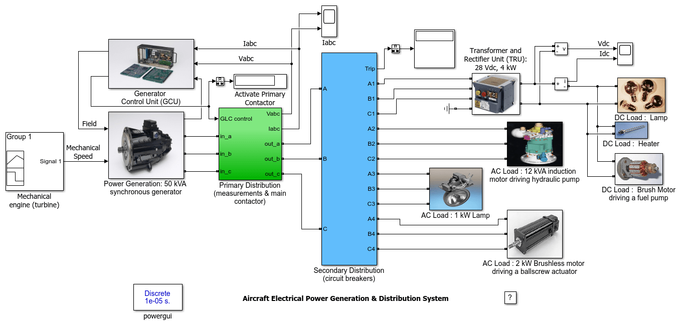 Aircraft Electrical Power Generation And Distribution Matlab Well Brushless Motor Controller As Electric Wiring Diagram Simulink