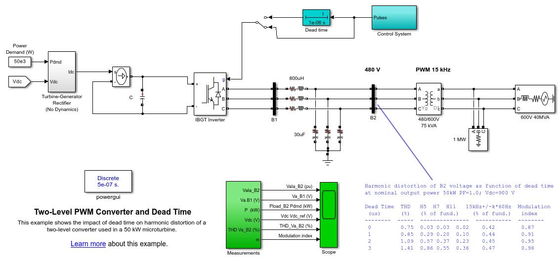 two level pwm converter and dead time matlab simulink mathworks switzerland. Black Bedroom Furniture Sets. Home Design Ideas