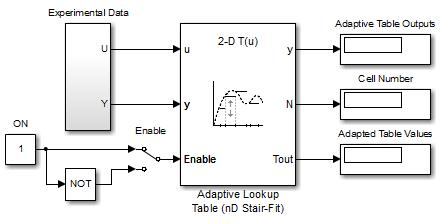 Simulink lookup tables - MATLAB Answers - MATLAB