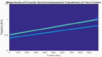 Fourier-Synchrosqueezing-Transformation