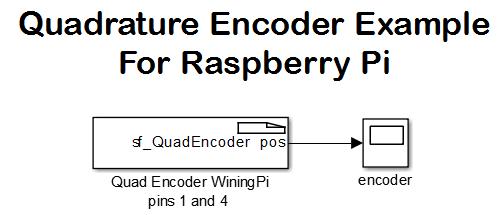 Awe Inspiring Raspberry Pi Quadrature Encoder Sfunction File Exchange Matlab Wiring Cloud Hisonuggs Outletorg