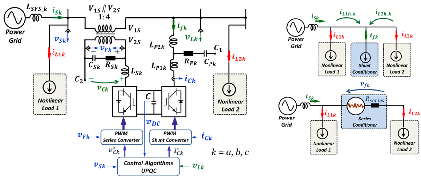 thesis on power quality control Of power quality in isolated power systems has not been sow el tu di  in [4 ,5] ha r p m the same level of voltage quality control it is based on.