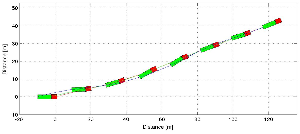 Vehicle Dynamics - Lateral - File Exchange - MATLAB Central