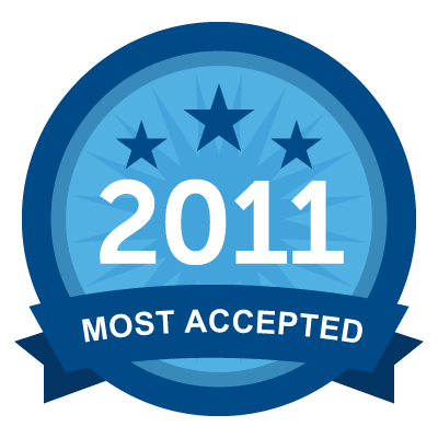 Most Accepted 2011