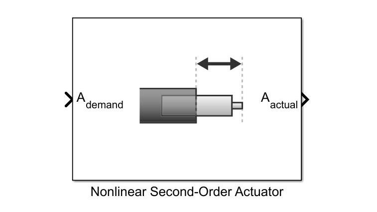 The Nonlinear Second-Order Actuator block showing a single input and output.