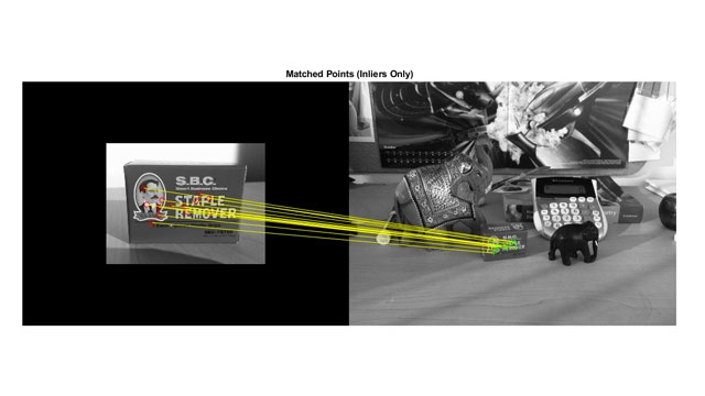 Detecting an object in a cluttered scene using point feature detection, extraction, and matching.
