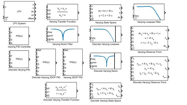 Library for modeling gain-scheduled controllers in Simulink.