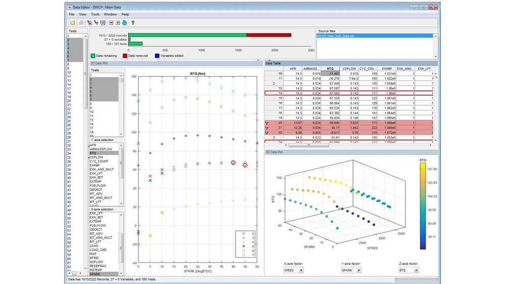 Using the Data Editor to select a subset of tests and view the data in different formats: a 2D plot, a 3D plot, and a table.