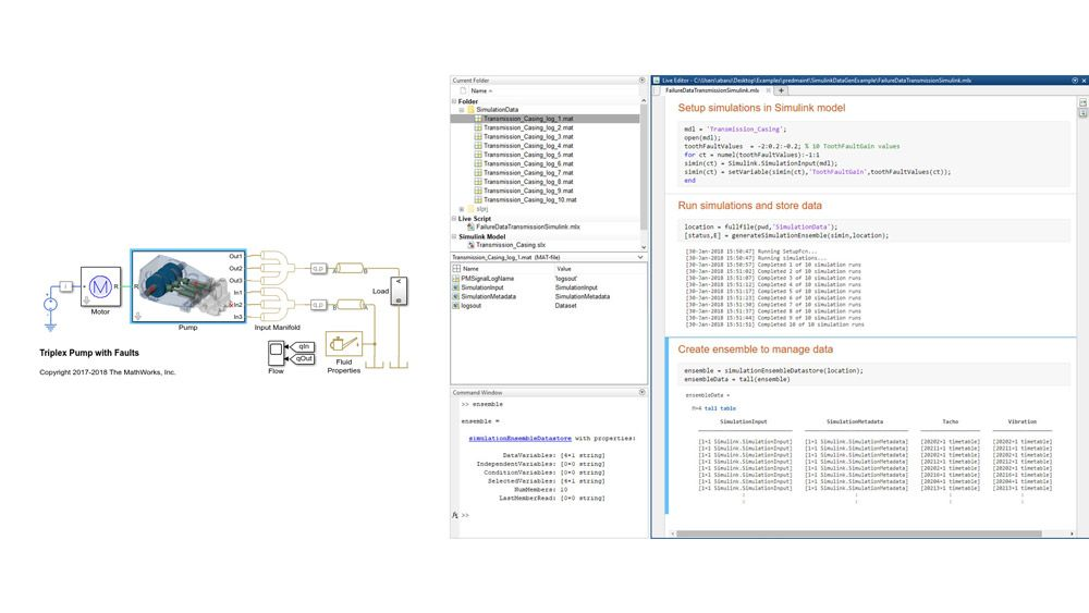 Simulation data ensemble for managing failure data generated from a Simulink model of a transmission casing.