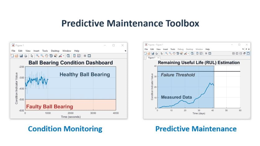 Design and test condition monitoring and predictive maintenance algorithms with Predictive Maintenance Toolbox.
