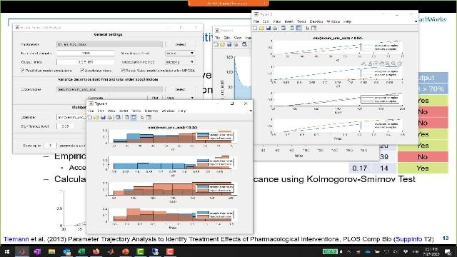 Learn about the Global Sensitivity Analysis (GSA) functionality in SimBiology. You'll see how to calculate Sobol indices and perform multiparametric GSA in order to explore which input parameters drive model response.