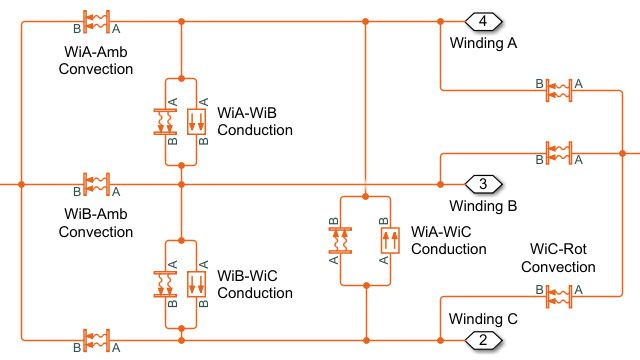 Linear voltage regulator with thermal effects.