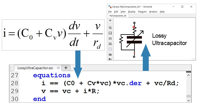 Equations for an ultracapacitor implemented in the Simscape language.