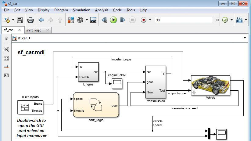 Simulink for System and Algorithm Modeling