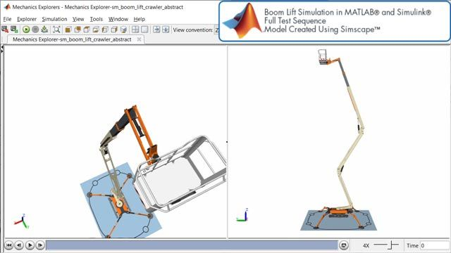 Boom Lift, Full Test Sequence