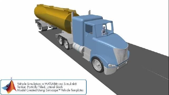 Vehicle simulation with lateral slosh in a tanker trailer.