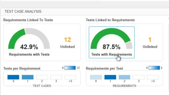 Get an overview of the Model Testing Dashboard to manage the progress of your requirements-based testing process to meet standards such as ISO 26262 or DO-178C.