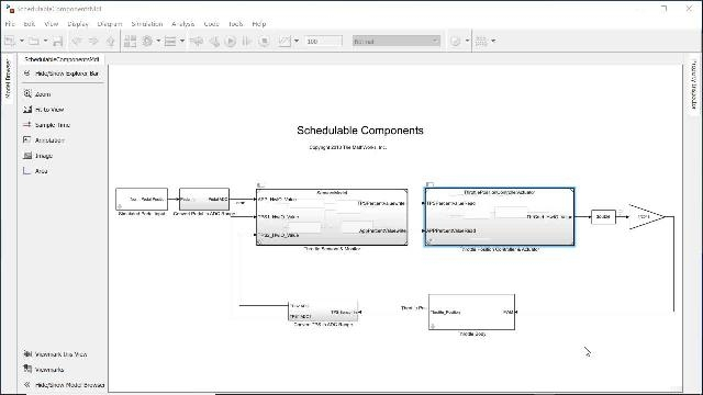 Rate-based subsystems can be partitioned and scheduled as well, allowing you to combine modeling styles with schedulable components.