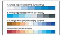 This is the first part in a series of videos giving examples of developing colormaps in MATLAB.