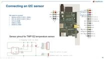 This webinar will show you how to use MATLAB to acquire and analyze data from sensors and imaging devices connected to your Raspberry Pi.A short introduction to MATLAB will be covered for the audience that is new to this environment.