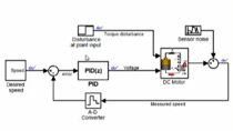 Learn how to get started designing control systems with Simulink using a DC motor as a physical modeling example. We create models of dynamic systems and then show how you can design feedback controllers, by tuning a PID controller for the motor. You