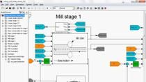 Using Simulink with RSLogix 5000, you can design and implement a control system using Allen Bradley PLCs. Simulink and related products enable you to model and simulate a controller