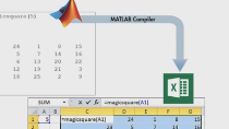 Share your MATLAB algorithms and visualizations with users of Microsoft Excel who may not otherwise need to use MATLAB. This royalty-free sharing is facilitated by MATLAB Compiler.