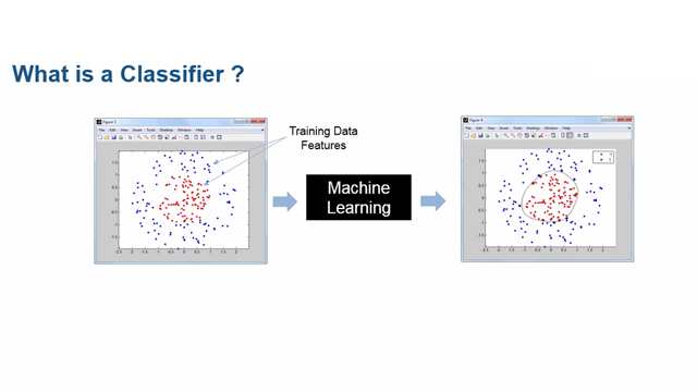 In this presentation, you'll discover how to use computer vision and machine learning techniques in MATLAB to solve practical image analysis, automation, and classification problems using real-world examples.