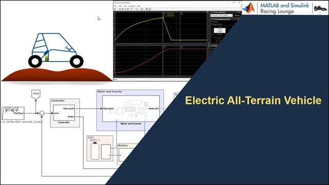 Learn how to model an electric all-terrain vehicle (ATV) using Simscape. Explore steps to optimize ATV parameters, perform brake tests, simulate an ATV on uneven surfaces, and calculate the state of charge of the battery.