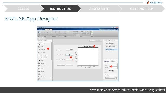 Universities have integrated more online courses into their curricula. MathWorks has developed tools to support instructors as they adapt to the new teaching modalities. Learn how thesetools support your course development and workflow.