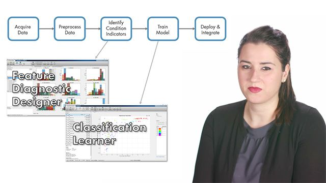 Learn how you can extract time-domain and spectral features using Diagnostic Feature Designer for developing your predictive maintenance algorithm.