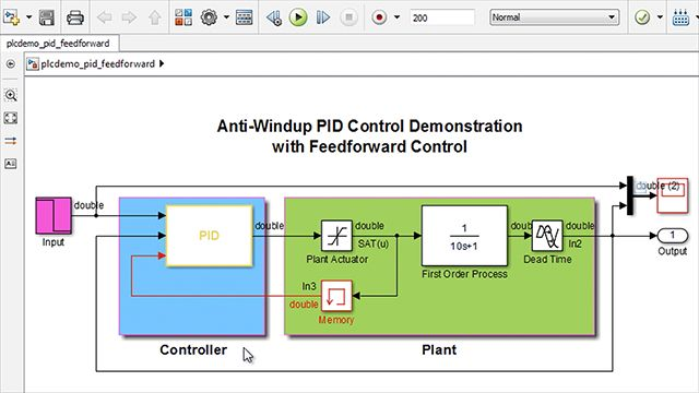 Simulink PLC Coder generates hardware-independent IEC 61131-3 Structured Text and Ladder Diagrams from Simulink models, Stateflow charts, and MATLAB functions. The generated code are supported by IDEs including CODESYS, Studio 5000, and TIA Portal.