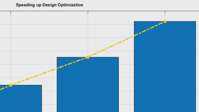 Improve performance for design optimization tasks using features like Simulink