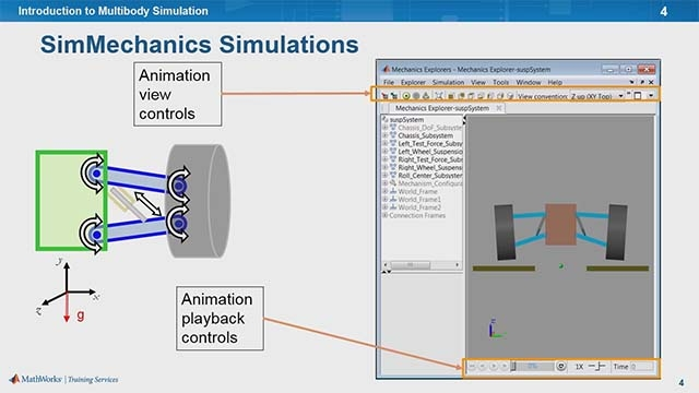Discover the concept of multibody modeling with SimMechanics. SimMechanics extends Simscape with the ability to easily model rigid body mechanical systems in 2D and 3D.