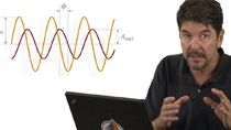 Learn the principal characteristics of a Bode plot in this MATLAB Tech Talk by Carlos Osorio.
