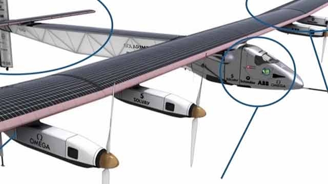 See how Solar Impulse uses Model-Based Design and Polyspace static analysis to design the software in their solar plane and ensure that it complies with DO-178B.