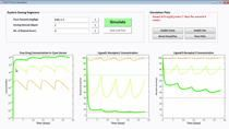 Explore how SimBiology can be used to implement systems pharmacology approaches within the context of a bispecific biologic example.