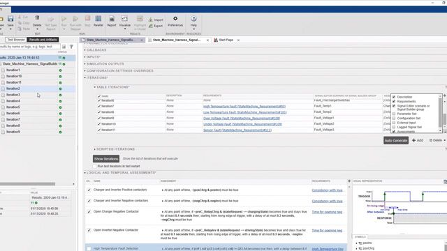 Discover how to use the Simulink Test Manager to manage multiple tests, view results, and generate reports for your battery management system (BMS).