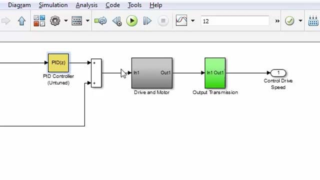 Tune the PID controller gains for the control drive using Simulink Control Design and verify results by running closed-loop simulation in Simulink.