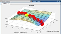There are lots of places in optimization and game theory where you would want to identify a saddle point on a two-dimensional surface. In this example we find and visualize the saddle point of a surface. We are trying to maximize the value of the sur